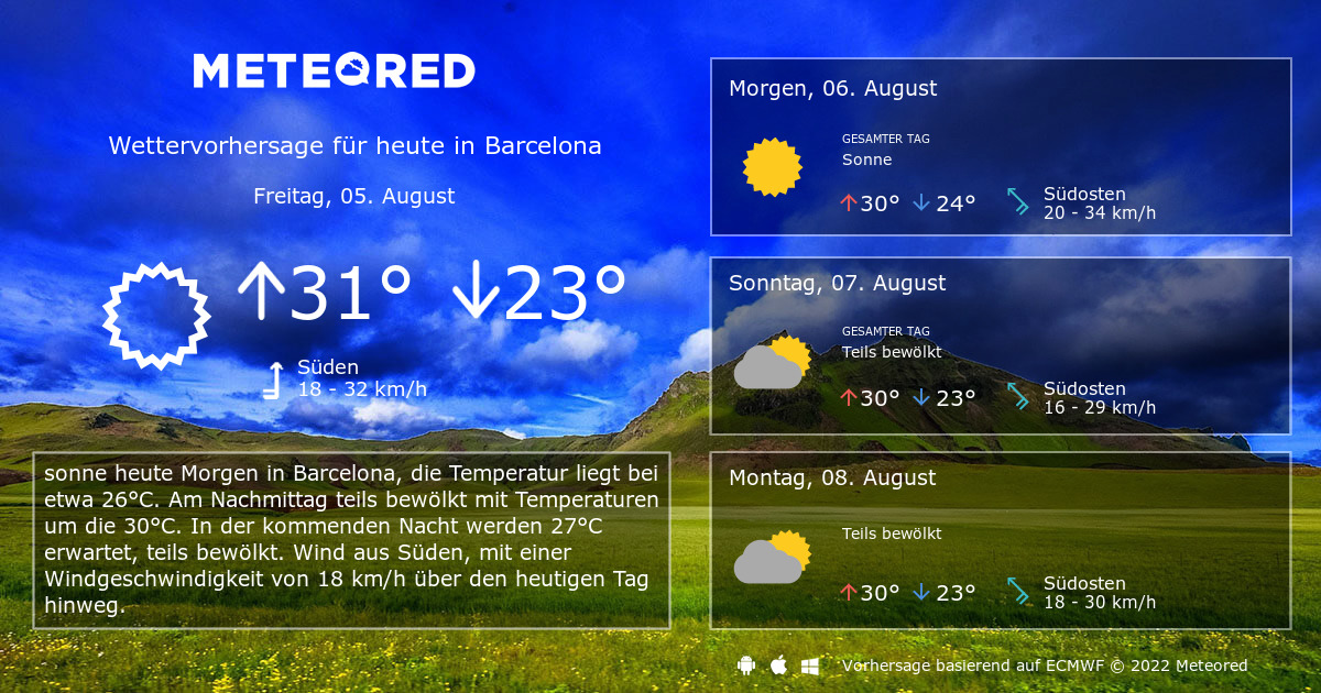 7 tage wetter barcelona