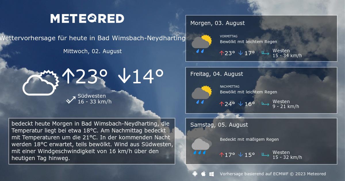 Wetter Bad Endorf 16 Tage
