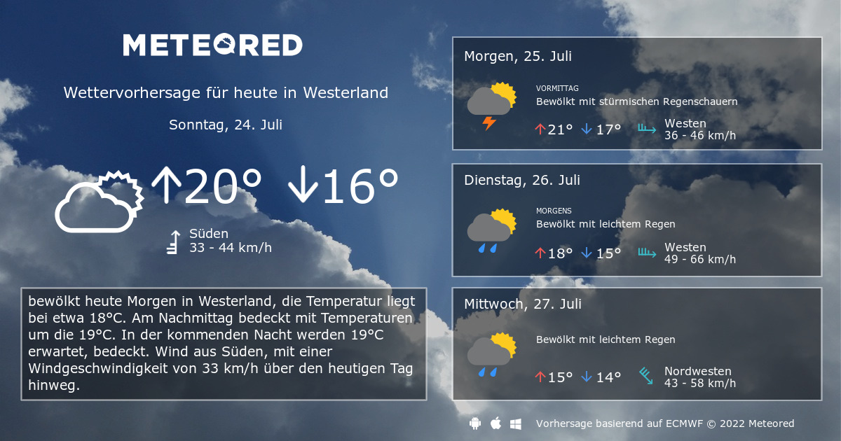 16 wetter zoover sylt tage Wetter villach