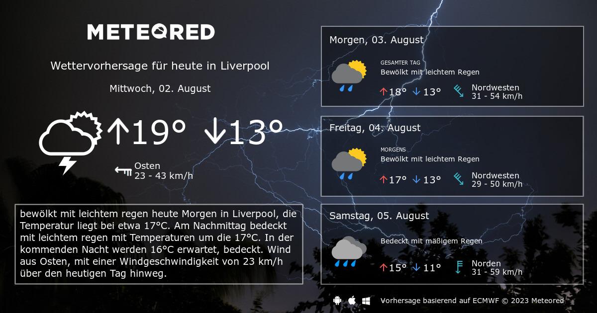 Liverpool Wetter