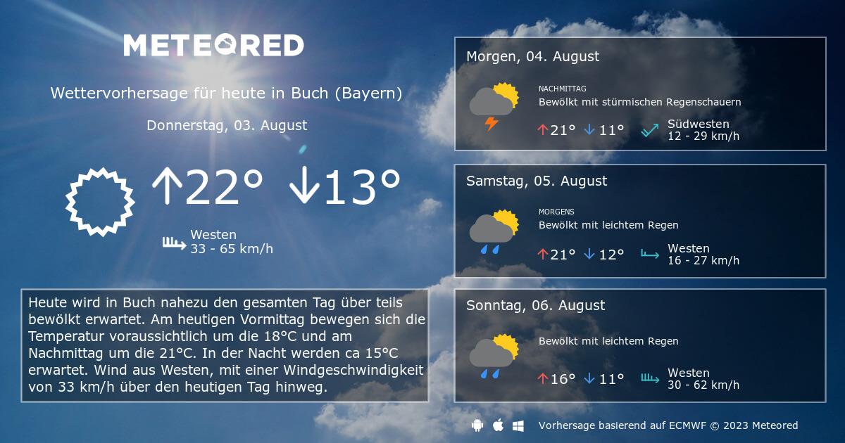 Das Wetter In Fürth Bayern