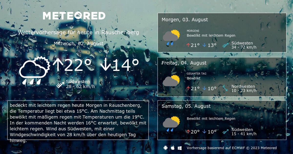Wettervorhersage Marburg 14 Tage