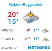 Wetterdaten